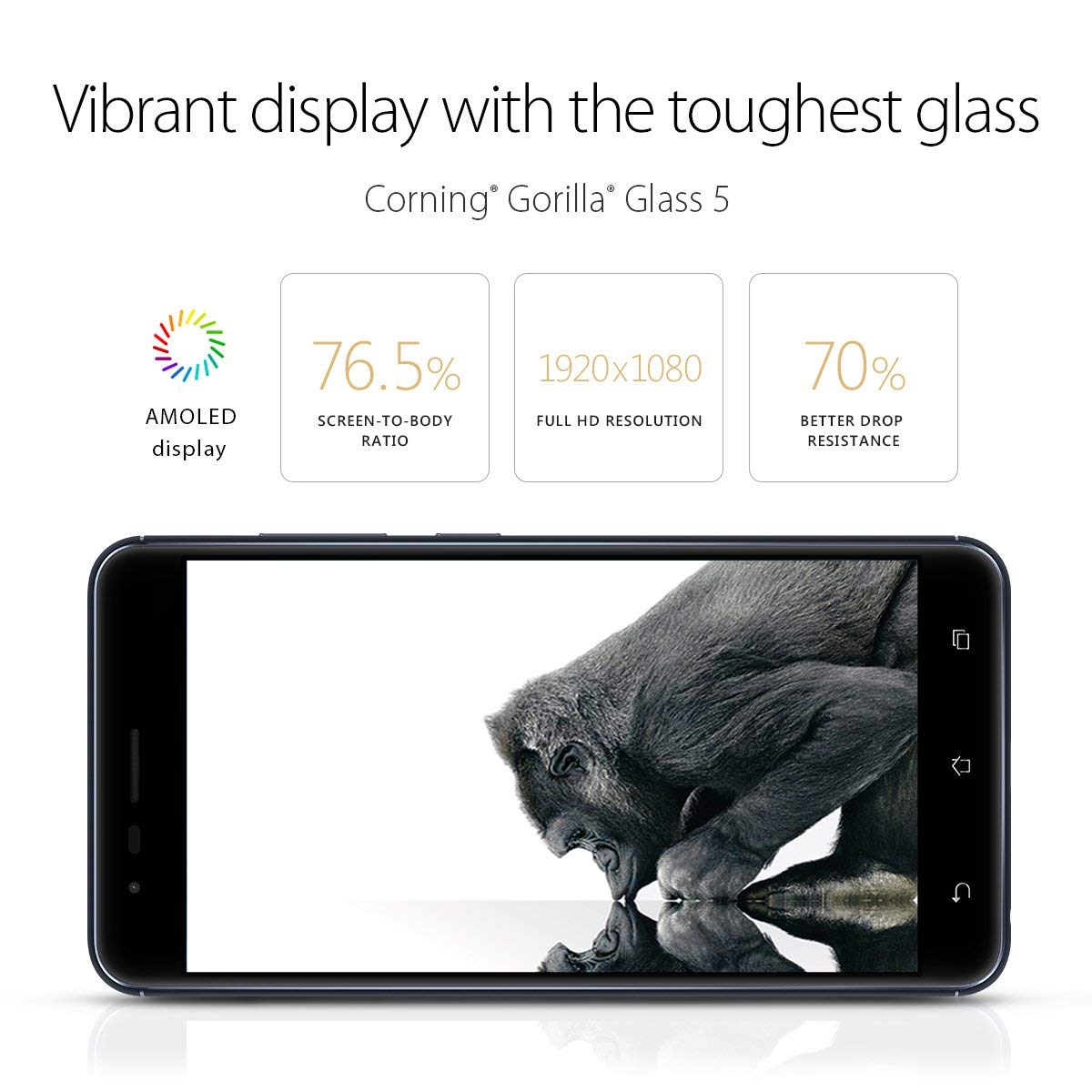 Asus ZenFone 3 Vibrant AMOLED Gorilla Glass 5 display