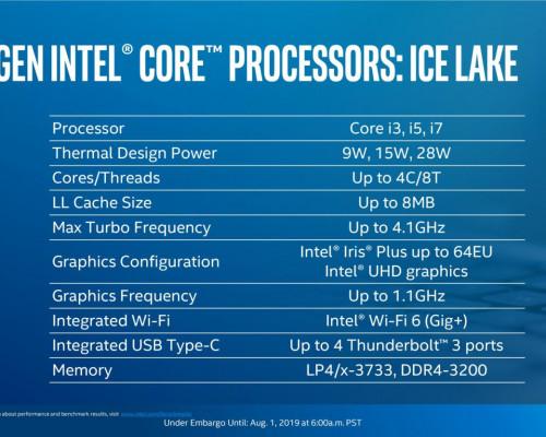 Intel Ice Lake 10th Generation Core Processors: Beginner's Guide